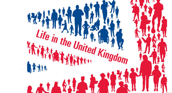 Knowing Culture and Habit in United Kingdom (part 2)
